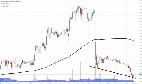PFMT: $PFMT bouncing...on watch for now