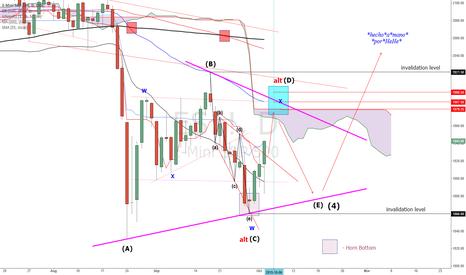 ES1!: $ES_F $SPX - To the North. Symmetrical Triangle.