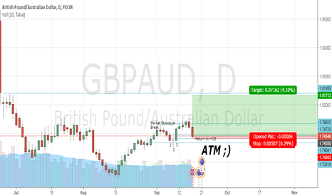 GBPAUD: GBPAUD: Long ATM