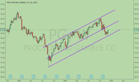 PG: P&G, gonig to challenge resistance soon