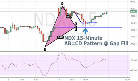 NDX: NDX Dip and Rip AB=CD @ Gap Fill - Harmonic Trading Strategy