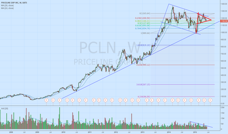 PCLN: Preping up for 4th?