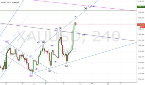 XAUUSD: GOLD; expanding diagonal