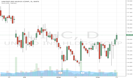UIHC: looks like it may be starting a move