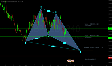 GBPNZD: GBPNZD Bullish Butterfly Countertrend Opportunity
