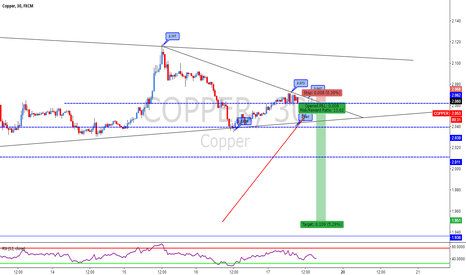 COPPER: Copper 13.5/1 R/R