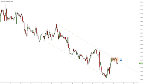 USDCAD: Rebound from upper band of bearish channel