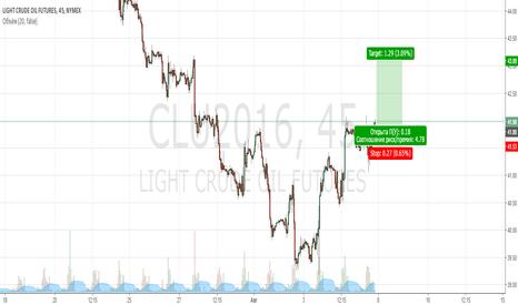 CLU2016: нефть в балансе, границы определены