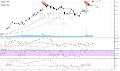 DTSI: DTSI forming tripple top