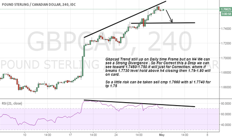 GBPCAD: Gbpcad giving Strong Divergence on H4