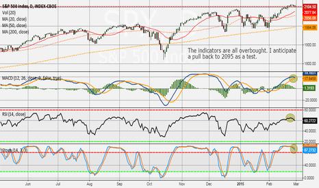 SPX: SPX daily analysis 3/1/14