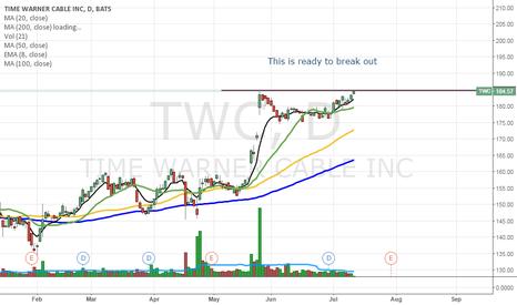 TWC: Breakout stocks