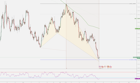 GBPUSD: GBPUSD Bullish Time and Price 1.272 conjunction Pattern