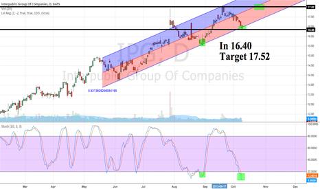 IPG: IPG in 16.40 target 17.52