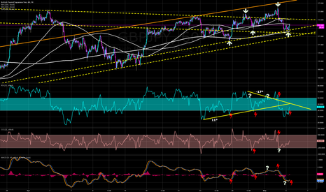 GBPJPY: LONG after bounce on LT MA