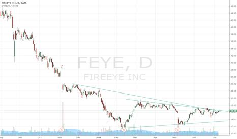 FEYE: Looks like a good candidate to go long
