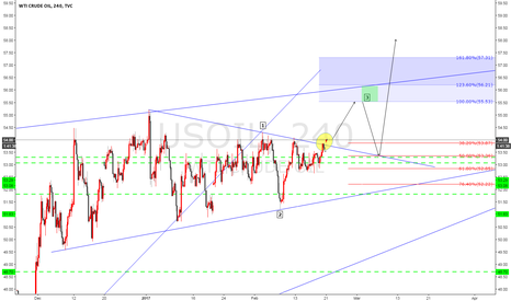 USOIL: USOIL 123 we can buy after correction.