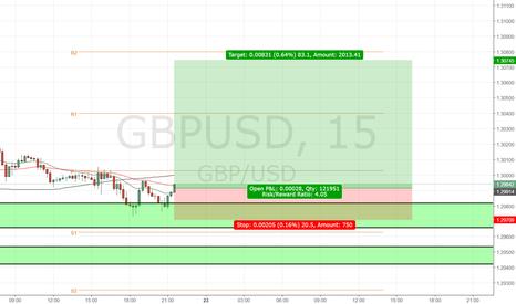 GBPUSD: GBPUSD Long (Supply & Demand)