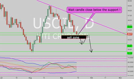 USOIL: Huuuum Bearish trend wait breakout