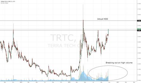 TRTC: TRTC Breakout