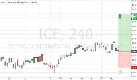 ICE: ICE Straddle