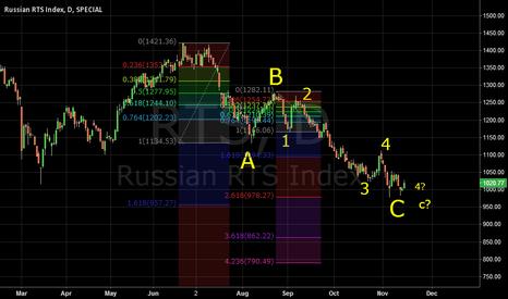 RTS: rts russia long
