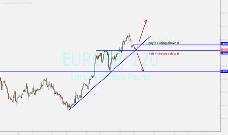 EURGBP: eurgbp....watching