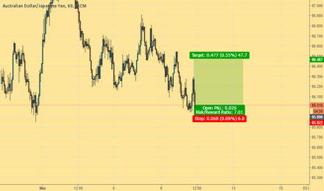 AUDJPY: A quick trade