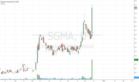 SGMA: Wow...