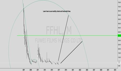 FFHL: Things looking up