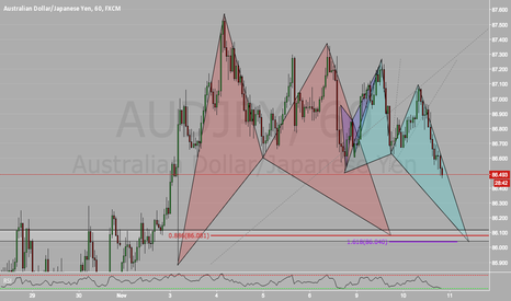 AUDJPY: Two harmonic patterns