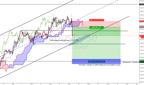 XAUUSD: GOLD time to change the trend