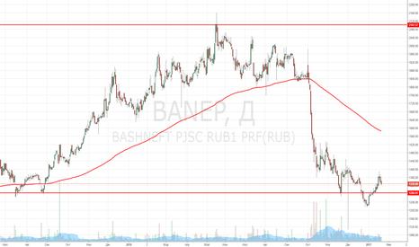 BANEP: Покупка Башнефть -п