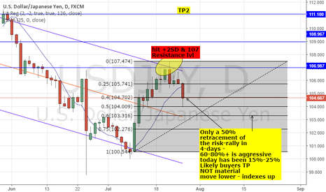 USDJPY: USDJPY: BOJ - FINAL THOUGHTS; FUNDAMENTAL/ TECHNICAL ANALYSIS
