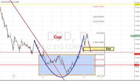 DDD: DDD -CUP