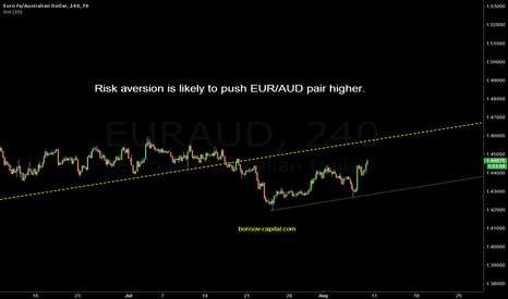 EURAUD: EUR/AUD pair going higher
