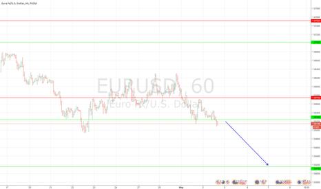 EURUSD: продолженние движения евро-бакса