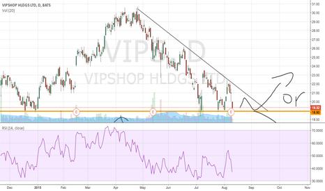 VIPS: breaking point