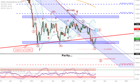 EURUSD: EUR/USD: Only a wave 4 retracement?