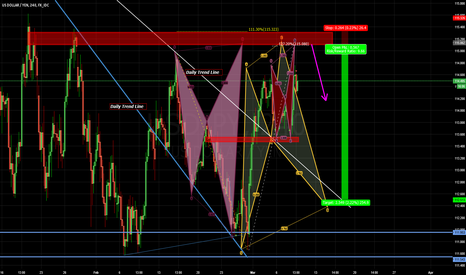 USDJPY: USDJPY get ready for huge swingg opportunity