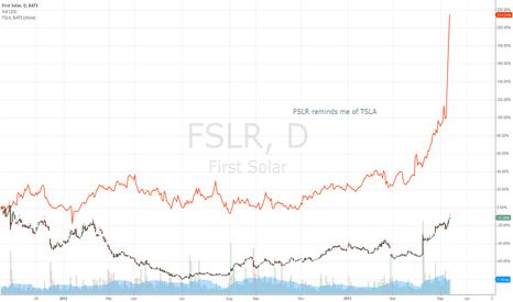 FSLR: Trade Idea $TSLA $FSLR