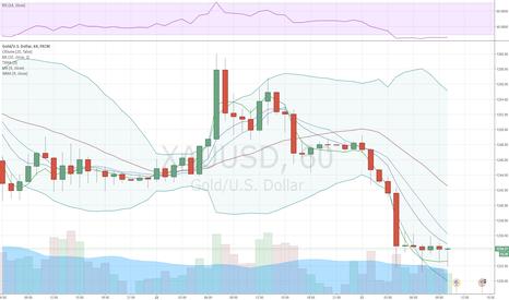 XAUUSD: Цена на золото снижается на фоне укрепления доллара