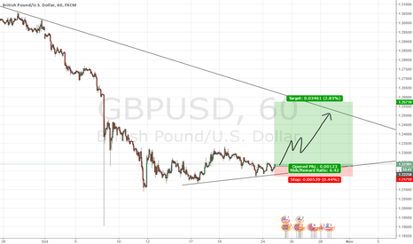 GBPUSD: Time to long GBPUSD