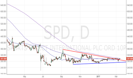 SPD: Sports Direct - All set for a spike