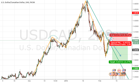 USDCAD: USD/CAD Touching downtrend line
