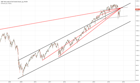 SPX500: spx > 1% away from a great short