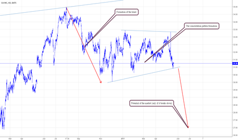 CA: CA: How Long the Consolidation Zone can Bog Down?