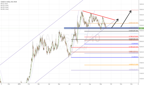 XAUUSD: Gold Long From This Place