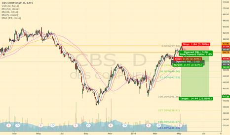 CBS: CBS Short