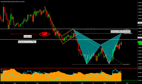AUDCAD: AUDCAD Hourly: Advanced Bat Formation testing Previous Structure